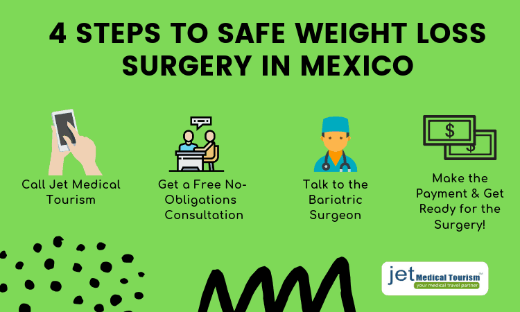 How to Get Weight Loss Surgery in Mexico