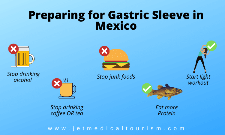 Preparing for Gastric Sleeve
