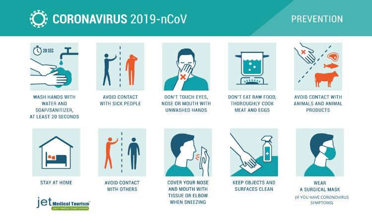 coronavirus safety & prevention