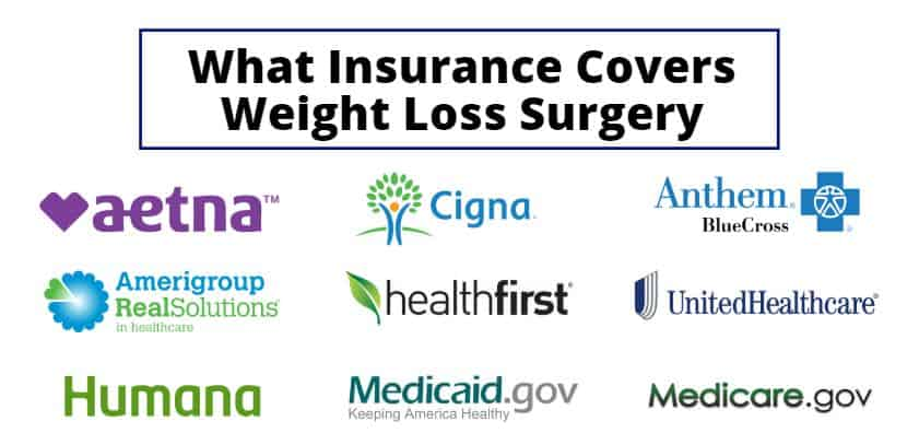 Insurance that covers bariatric surgery