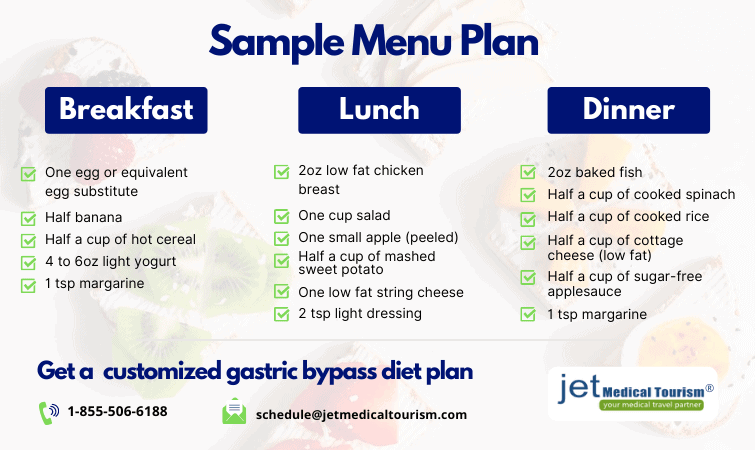 Gastric Bypass Diet Sample Plan
