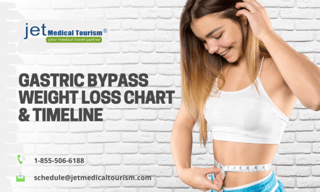 Gastric Bypass Weight Loss Chart, Timeline 2020