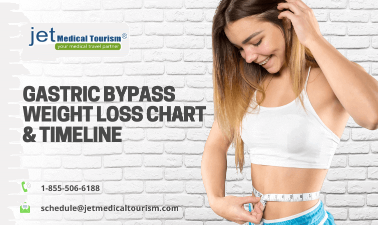 Gastric Bypass Weight Loss Chart Timeline