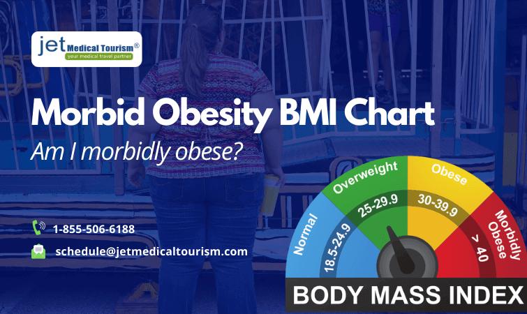 Morbid obesity BMI chart