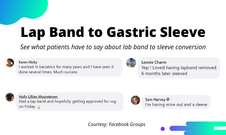 Lap band to sleeve revision reviews