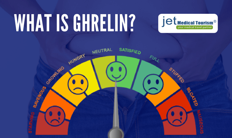 What is Ghrelin