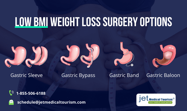 Low BMI Weight Loss Surgery Options