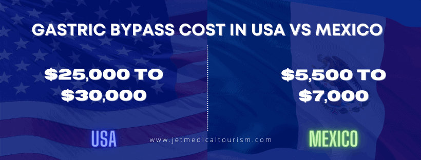 Gastric bypass cost in USA vs Mexico
